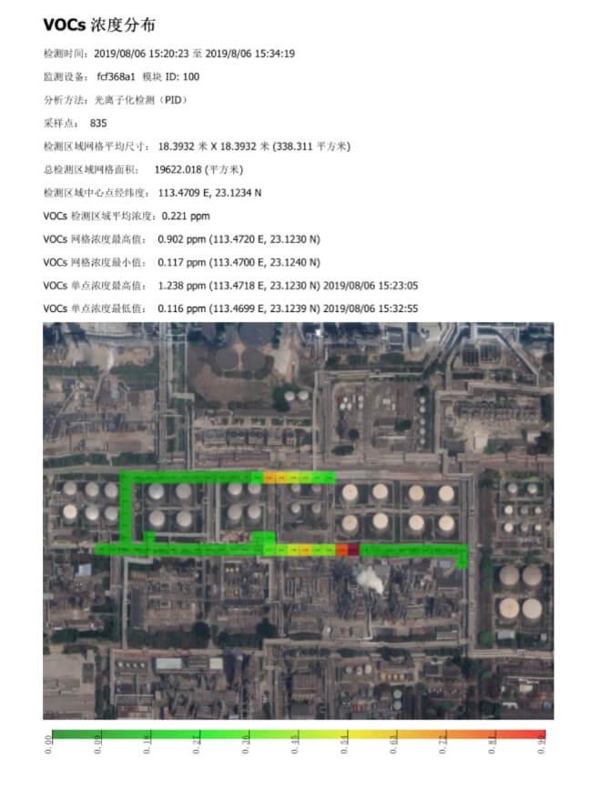 气体检测无人机助力油气管道巡检