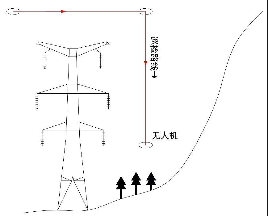 无人机飞越塔顶