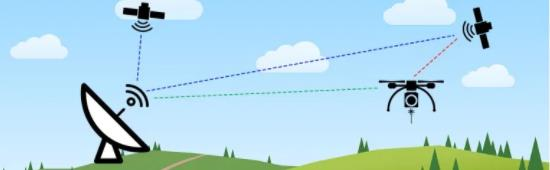 GNSS接收器的准确性直接影响机载雷达测量。