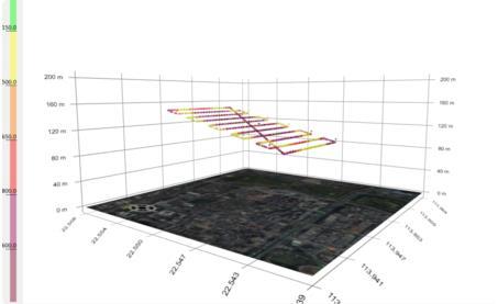 污染物数据3D点云分布图