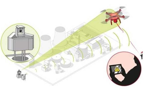 无人机到达设防区域