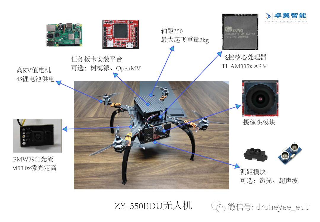 教育科研无人机平台