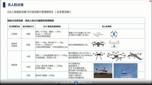 无人机按照空机重量及最大起飞重量划分成五种类别