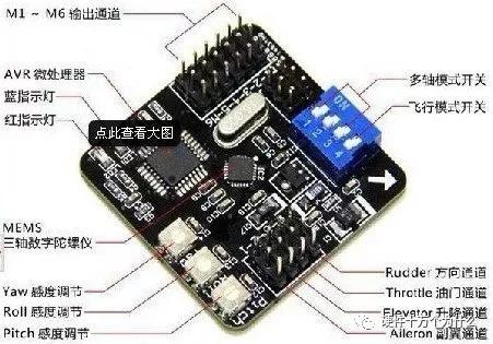 无人机的CPU系统