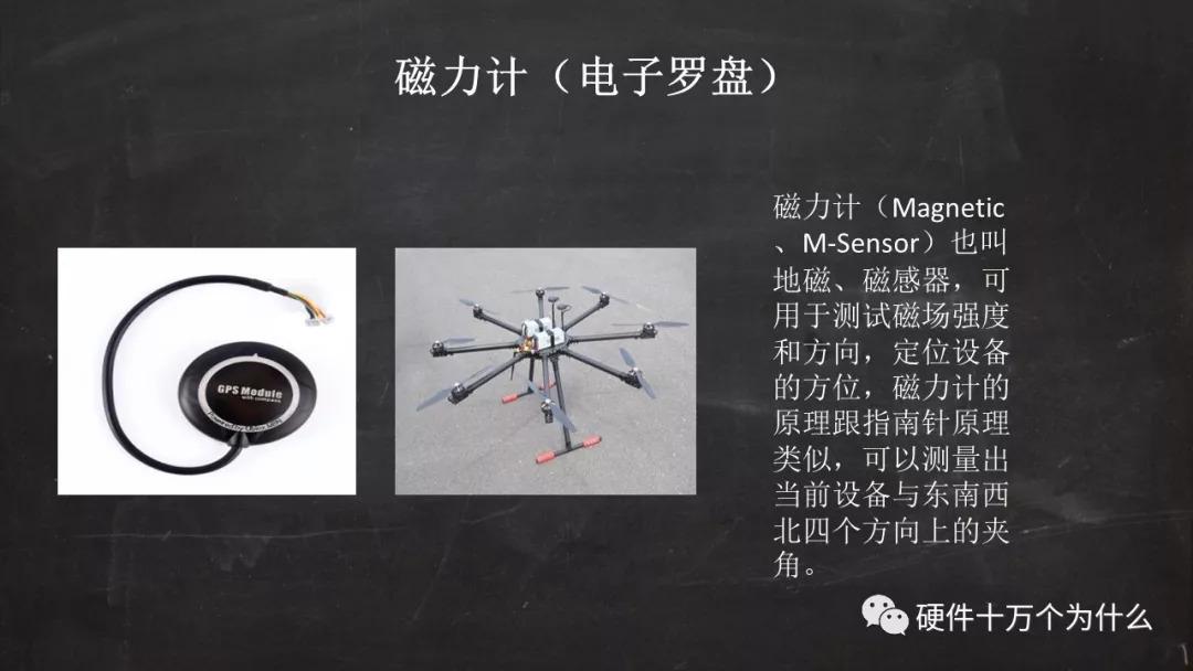 无人机飞控的原理是什么?插图36
