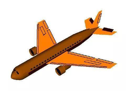 史上最全的无人机飞行原理详解,无人机是怎么实现飞行的?插图48