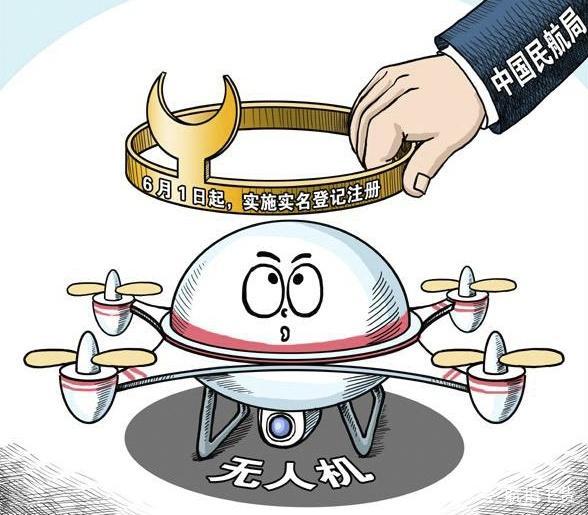 无人机实名登记