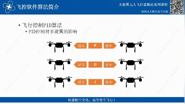 无人机飞控三大算法插图34