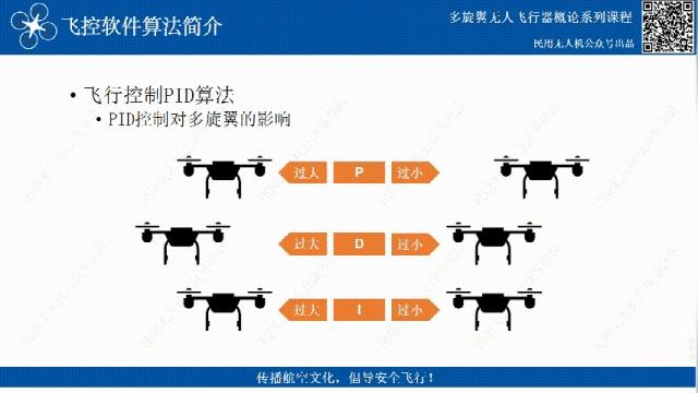 无人机飞控三大算法插图44