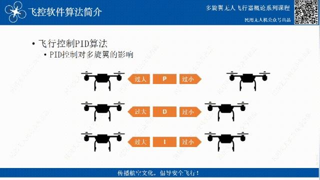 无人机飞控三大算法插图38
