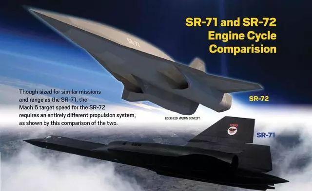 SR-72高超音速战略无人侦察机,绕飞地球仅需1小时