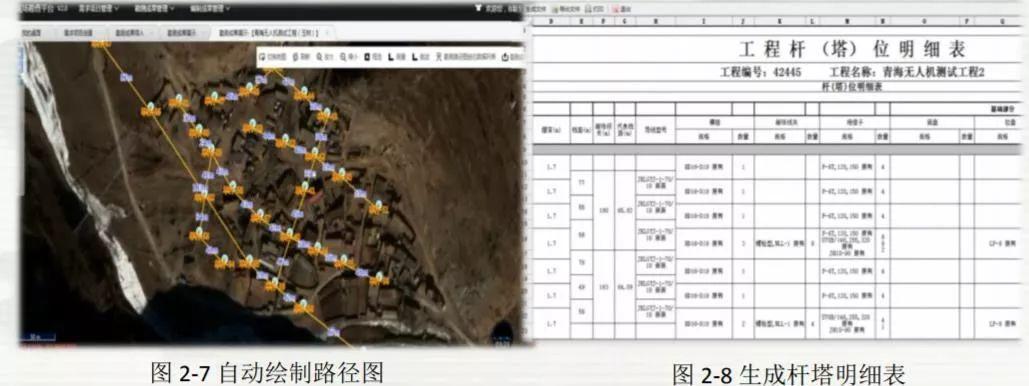 基于无人机的全新智能一体化地形勘测设计系统1