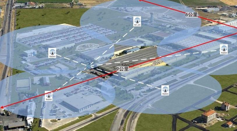 监测控制类反无人机系统。