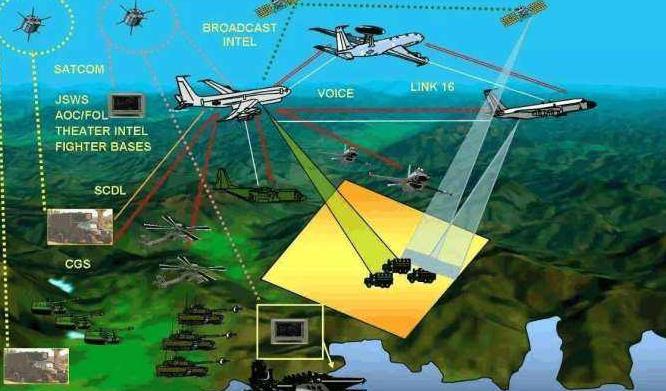 国内外无人机集群技术研究现状