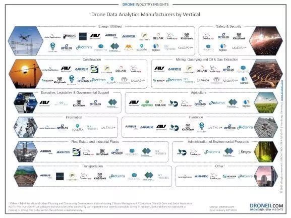 工业4.0:无人机+人工智能带来的新机遇插图18