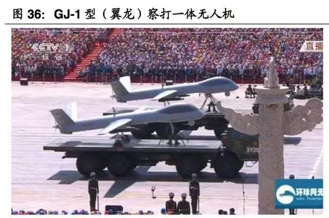 (超详细)军用无人机行业研究报告