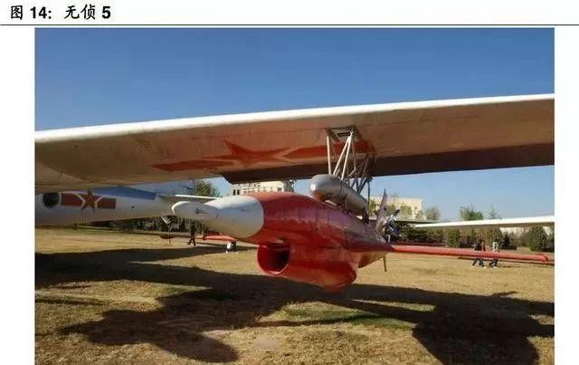 (超详细)军用无人机行业研究报告插图12