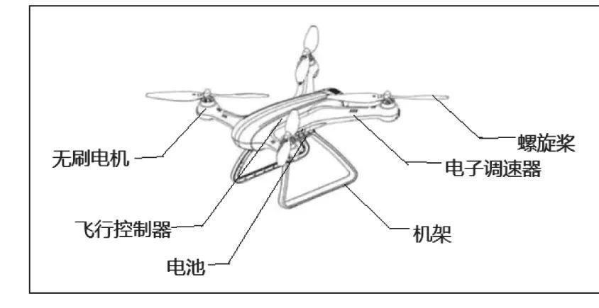 无人机硬件结构 2.1 无人机结构
