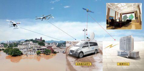 无人机助力防汛工作