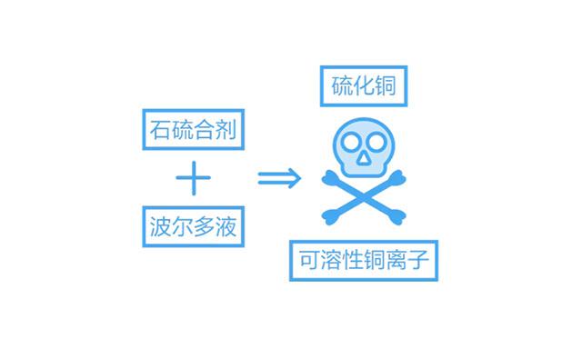 植保无人机农药混配方法插图8