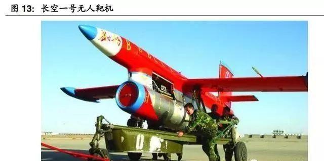 (超详细)军用无人机行业研究报告插图10