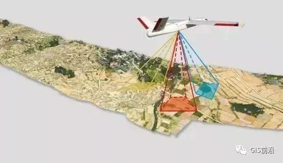 无人机航测精度的影响因素!