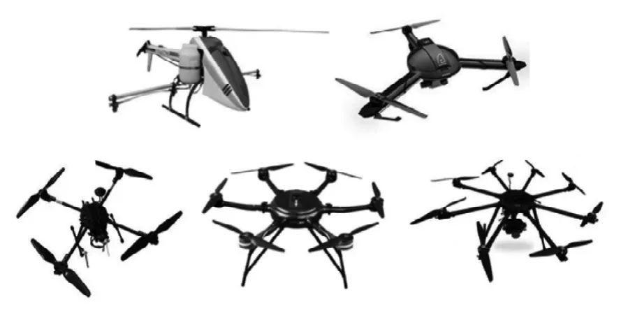 图1 小型多旋翼无人机分类