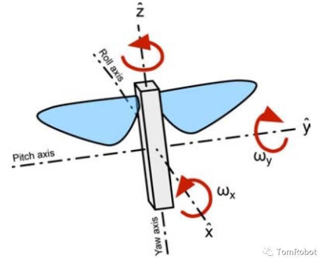扑翼仿生飞行器发展进展插图42