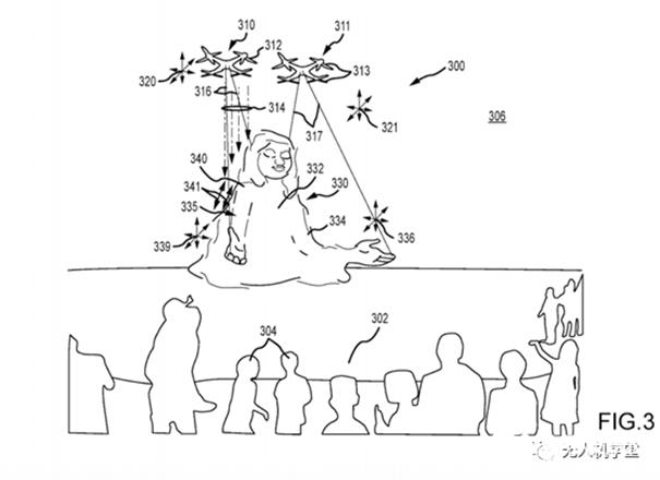 迪斯尼新专利:实现了无人机的动态表演参与