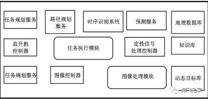 无人机飞控软件架构插图4
