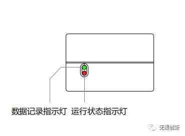 无限创新高效提取无人机POS航点数据插图4