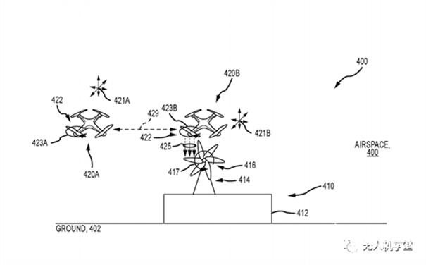 迪斯尼新专利:实现了无人机的创意表演