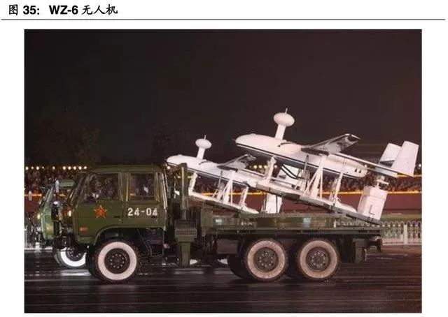 (超详细)军用无人机行业研究报告插图42