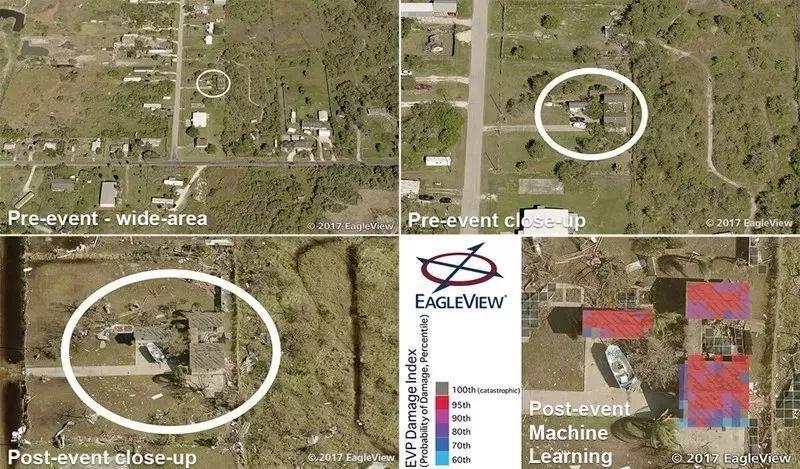 分析无人机图像并有效地对损害进行分类
