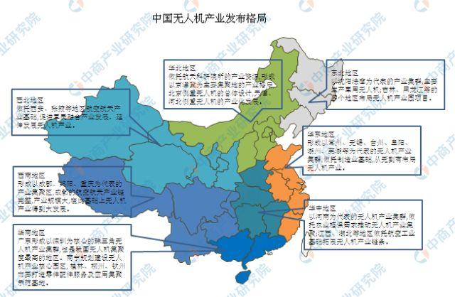 2019中国无人机产业格局分析