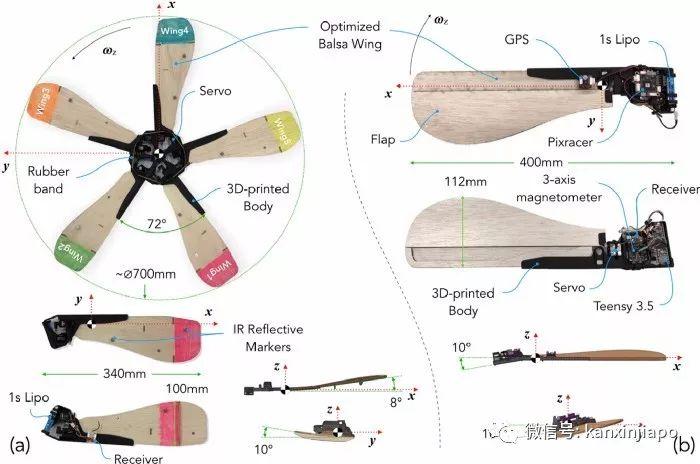 当5个迷你无人机连接时,整体构成了一个吊扇的模样