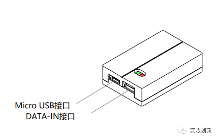 无人机MAVLINK数据接入接口,通过该口与飞控进行连接输入数据。