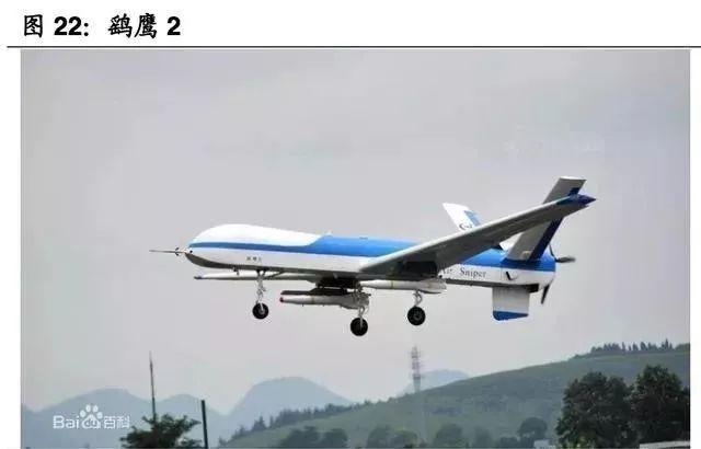 (超详细)军用无人机行业研究报告插图26