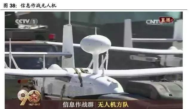(超详细)军用无人机行业研究报告插图46