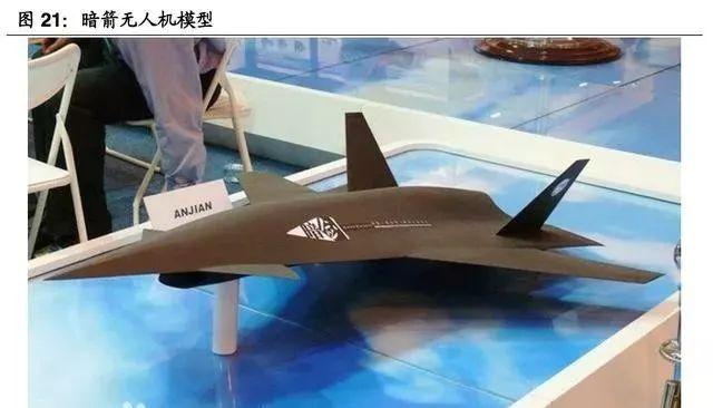 (超详细)军用无人机行业研究报告插图24