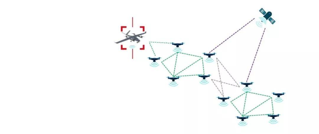 无人机集群自组网通信系统