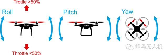 图6 控制指令对四旋翼控制效果图