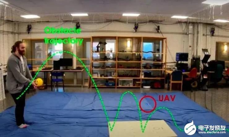 预测无人机周围环境中的障碍物轨迹