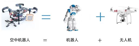 空中机器人概念