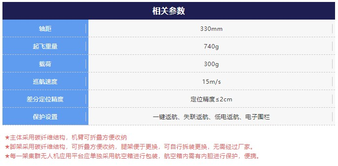 中科浩电E330无人机机型参数