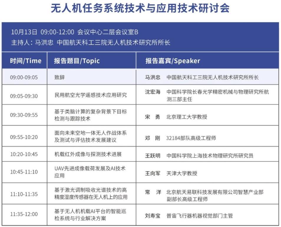 """020全球无人机应用及防控大会会议日程"""""""