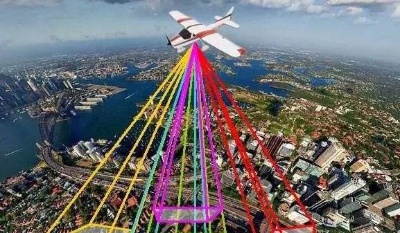 利用无人机进行航测工作的方式方法