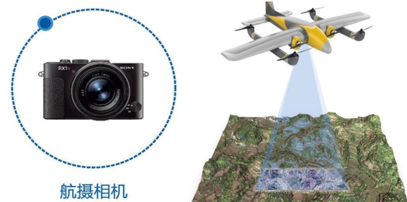 航飞影像处理