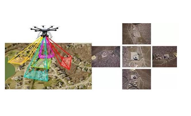 无人机倾斜摄影技术在建设数字化城市得到了广泛的应用