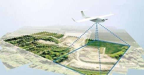 无人机测量技术在地形测量方面应用前景